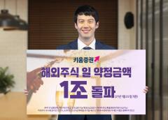 """""""땡큐! 서학개미"""" 키움증권, 해외주식 일 약정금액 1조원 돌파"""