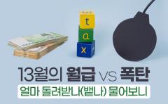13월의 '월급 vs 폭탄'…얼마 돌려받나(뱉나) 물어보니