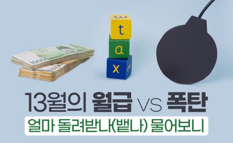 13월의 '월급 vs 폭탄'···얼마 돌려받나 (뱉나) 물어보니