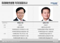 미래에셋생명 새 투톱 변재상·김평규, 제판분리 성공 이끈다(종합)