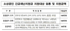 인천시, 소상공인 긴급재난지원금 온라인 접수...집합금지유지 150만원 지원