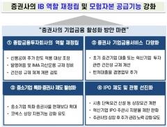 """금융위 """"종투사 부동산 대출 억제…증권사 벤처대출 허용"""""""