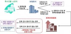 5월부터 병원·공연장 등 특수건물 화재보험 가입 쉬워진다