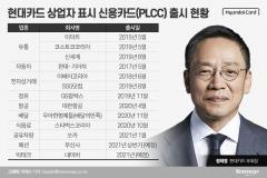 정태영, 빅테크와 첫 동맹…올해도 'PLCC' 광폭 행보