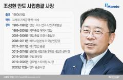 만도 사내이사 앞둔 조성현 사장, 두 가지 호재는 '자율주행·애플카'
