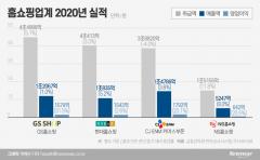 코로나 수혜 실적 '잭팟' 홈쇼핑···취급액·이익 '훨훨'