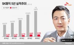 '1조 클럽' 입성 SK매직…1위 추격 속도