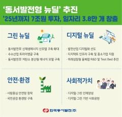 [에너지공기업이 뛴다|동서발전]'동서발전형 뉴딜'로 한국판 뉴딜 이끈다