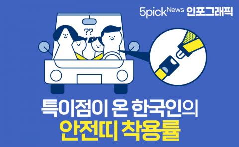 특이점이 온 한국인의 안전띠 착용률