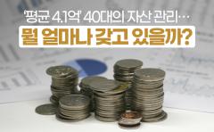 [카드뉴스]'평균 4.1억' 40대의 자산 관리···뭘 얼마나 갖고 있을까?