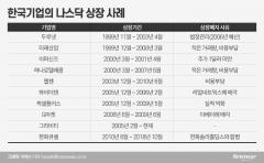 美 가는 쿠팡...나스닥 진출 韓 기업 잔혹사 재조명