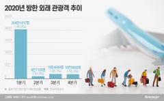 럭셔리 호텔 격전지 된 한국
