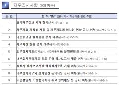 """금감원 """"사업보고서 중점 점검사항 16개 항목 확인하세요"""""""