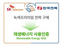 SKT, 분당·성수 ICT인프라센터서 재생에너지 활용