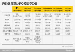 진격의 카카오…뱅크·페이·페이지 올해 다 상장
