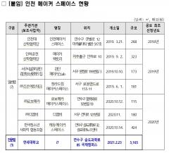 """인천시, 메이커 스페이스 i7 개소…""""톡톡 튀는 아이디어가 현실이"""""""