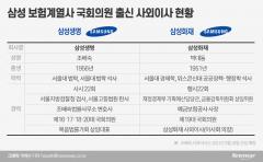 생명 조배숙·화재 박대동…'의원님' 모시는 삼성보험 이사회