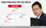 [단독]싱가포르 헤지펀드,  SK케미칼 물적분할 저지 위해 소액주주와 '맞손'