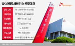 올해 첫 IPO 대어 SK바이오사이언스...바이오팜 뛰어넘을까?