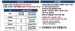 김천시, 모바일 헬스케어사업 참가자 공모