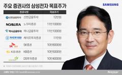 [리포트 탐구]외국계가 국내 증권사 보다 삼성전자 목표가를 높게 잡은 이유