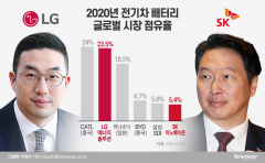 LG-SK 배터리 전쟁 이번엔 일자리···바이든 거부권 앞두고 '화력전'