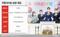 쿠팡, '시총 100조' 화려한 데뷔...증권가가 바라본 적정 몸값은?