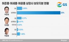 [재벌家 후계자들③-2]GS 돋보이는 '홍자 돌림' 4세 경영인 3인방