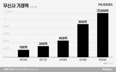 기업가치 2조5000억 치솟은 '무신사'···글로벌 무대 나선다