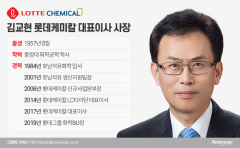 """김교현 롯데케미칼 사장 """"전사적 ESG 운영 구축해 신규 사업 발굴"""""""