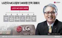 [LG전자 휴대폰 철수-上]MC 인력 전환배치···구본준 계열사까지 보낸다