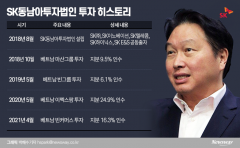 최태원, 베트남 투자성과 본격화···빈커머스 지분 16.3% 인수