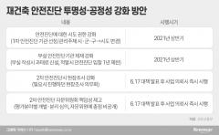 서울시장 '권한 밖' 안전진단, 강화 후 3개 단지만 통과됐다