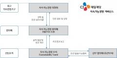 CJ제일제당 '지속가능경영 위원회' 출범···ESG 경영 강화