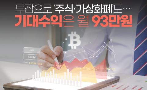 투잡으로 '주식·가상화폐'도···기대수익은 월 93만원