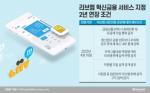 '기사회생' 국민은행 리브엠···규정 준수·노사 협력은 숙제(종합)