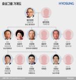 효성가 장남 조현준, 회장 취임 5년차 총수 지정 눈앞
