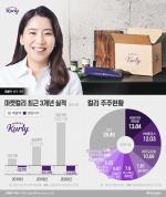 """""""상장이 최우선"""" 김슬아, 마켓컬리 몸집 불리기에 올인···경쟁력은 '뚝뚝'"""