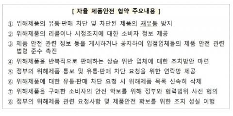 공정위, '위험한 제품' 유통 차단···네이버·쿠팡과 자율협약