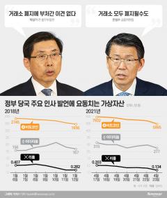 가상자산 급락, 공포에 떠는 투자자들···2018년 '박상기의 난' 데자뷔