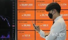 """""""안 팔았다"""" 머스크 해명에도···비트코인 5500만원대"""