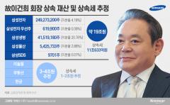 """삼성 일가, 계열사 주식 2조 규모 매각···""""상속세 납부 목적"""""""