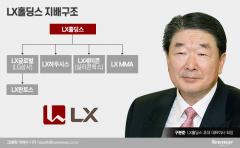 [구본준호 LX 출범]LG家 계열분리 마침표···LX홀딩스 4개사 지배