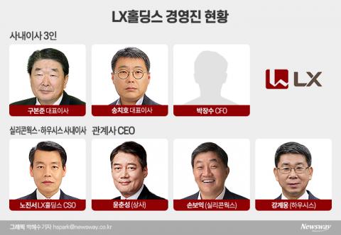 지주사 주역 '송치호·박장수·노진서' 핵심 3人