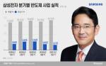 삼성전자, 하반기 반도체 '초격차' 예고···위기론 선긋기