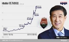 """공매도 공세 이겨낸 HMM···증권가 """"더 간다"""""""