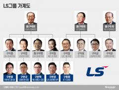 [재벌家 후계자들⑧-1]잡음 없던 LS 승계···3세 본혁·본규·동휘 구도에 눈길