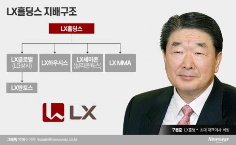 구본준 LX홀딩스 회장 아들 구형모 상무