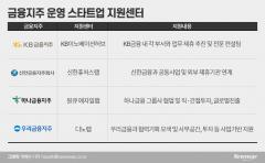 스타트업과 '상생경영' 나선 금융사