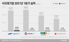 '외식 경기 꿈틀' 식자재 대기업 1Q 소폭 회복 '미소'
